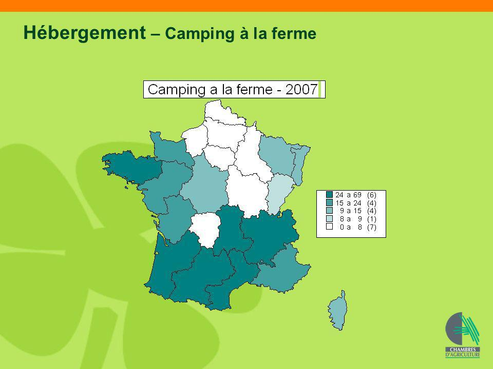 Hébergement – Camping à la ferme