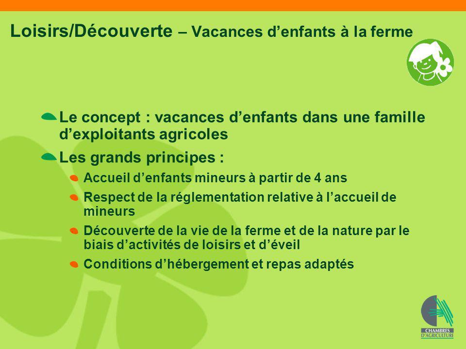 Loisirs/Découverte – Vacances d'enfants à la ferme