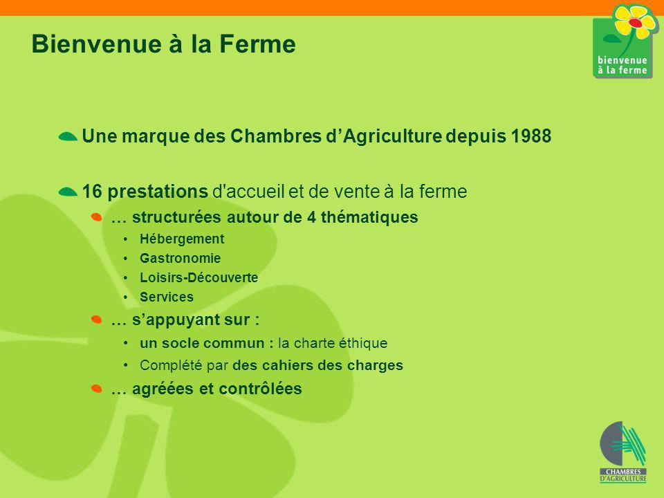 Bienvenue à la Ferme Une marque des Chambres d'Agriculture depuis 1988