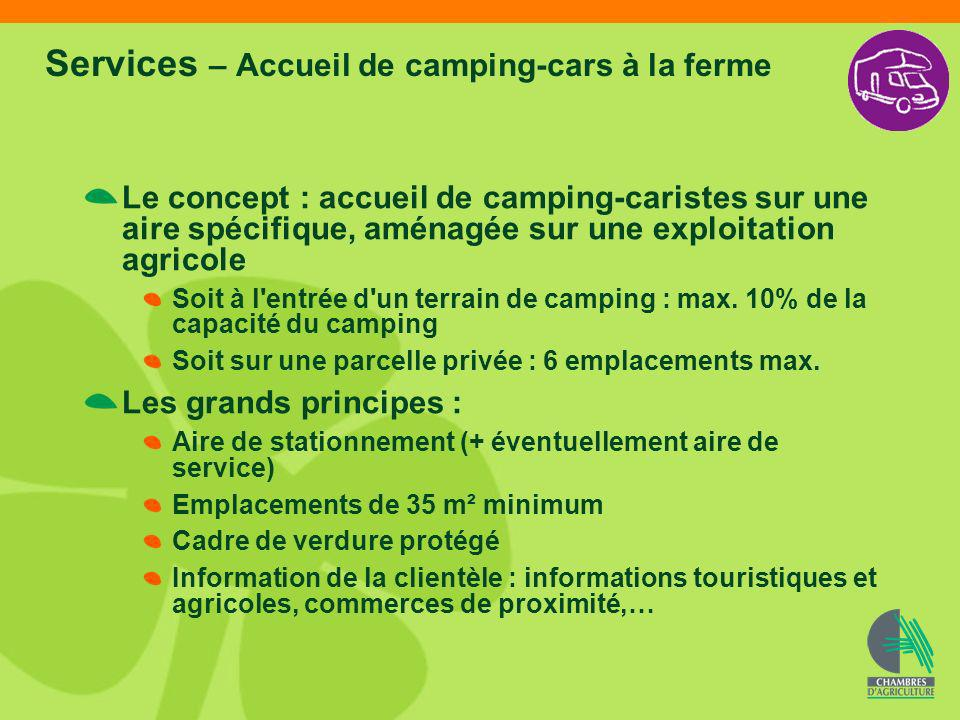 Services – Accueil de camping-cars à la ferme