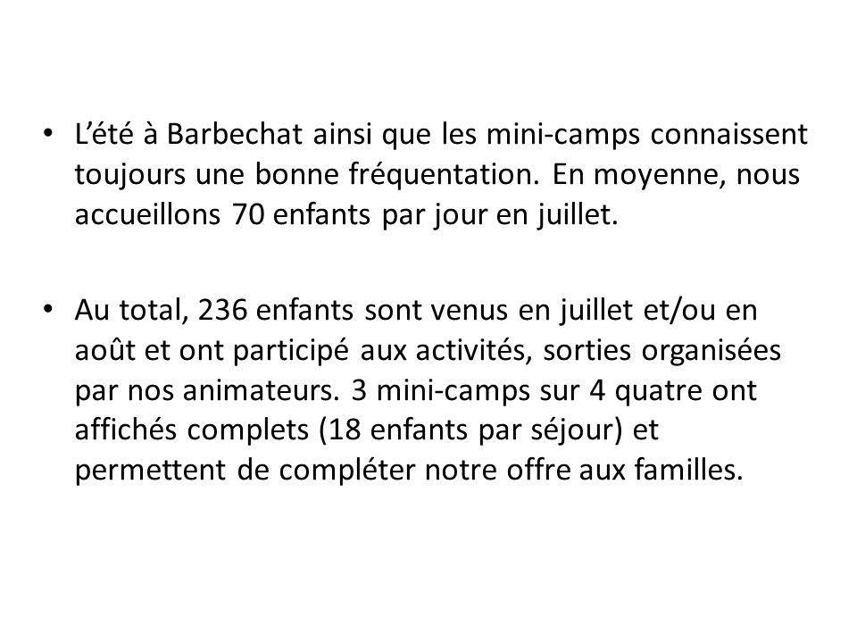 L'été à Barbechat ainsi que les mini-camps connaissent toujours une bonne fréquentation. En moyenne, nous accueillons 70 enfants par jour en juillet.