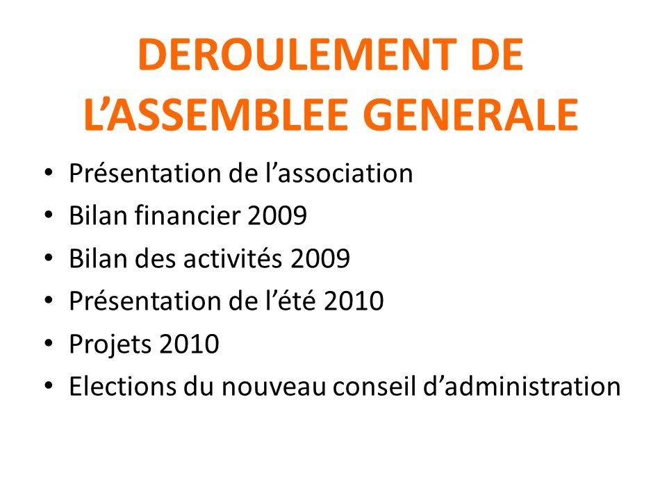 DEROULEMENT DE L'ASSEMBLEE GENERALE