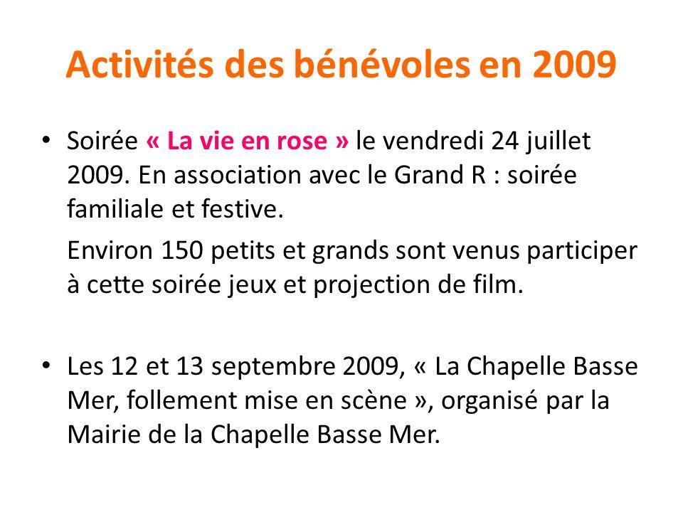 Activités des bénévoles en 2009