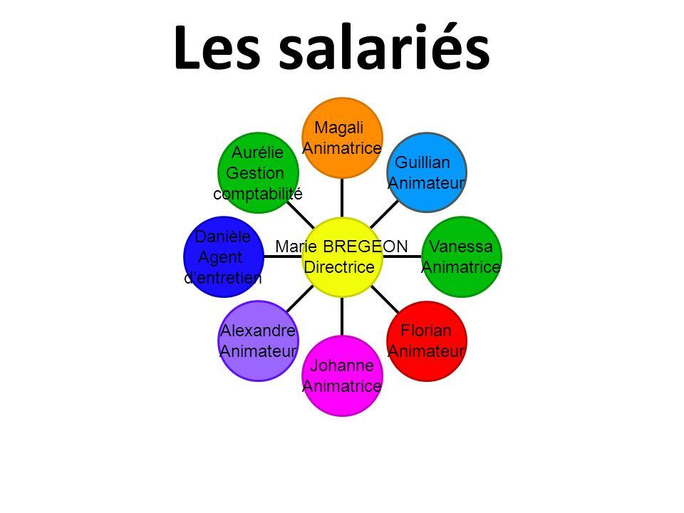 Les salariés Aurélie Gestion comptabilité Danièle Agent d'entretien