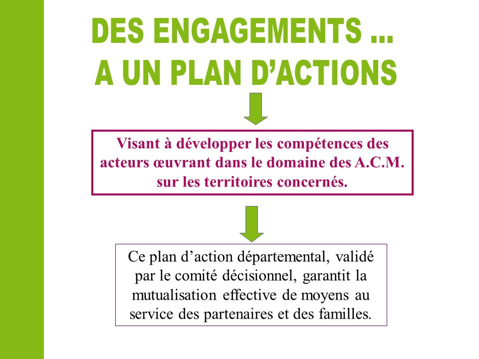 DES ENGAGEMENTS … A UN PLAN D'ACTIONS