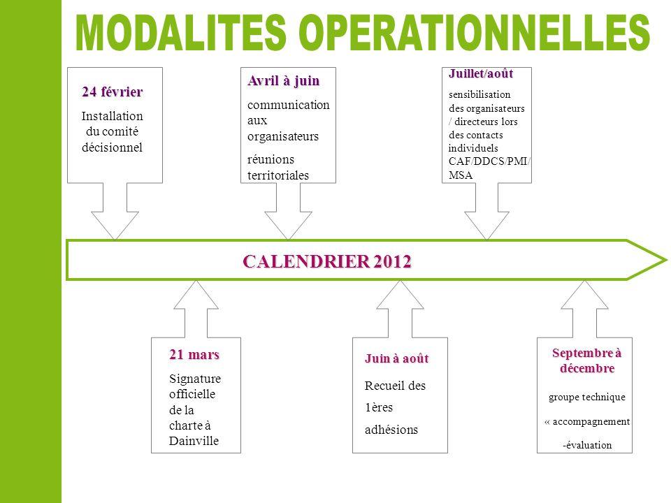 CALENDRIER 2012 MODALITES OPERATIONNELLES Avril à juin 24 février