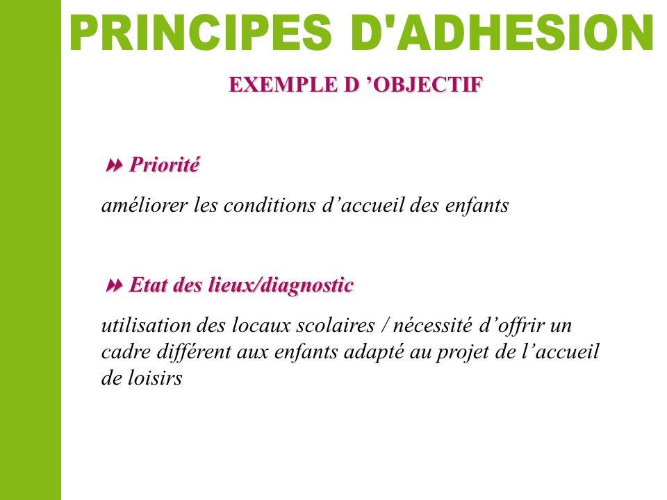 EXEMPLE D 'OBJECTIF  Priorité