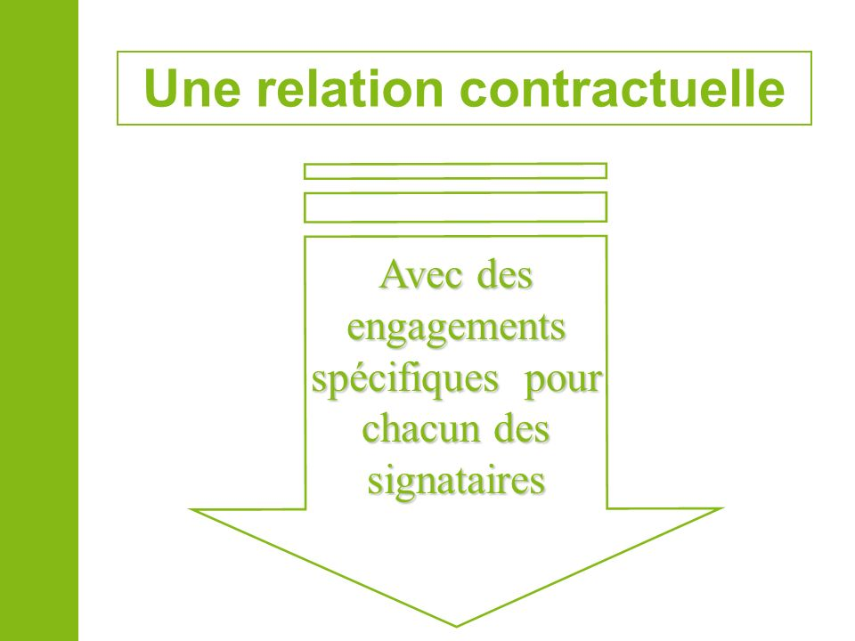 Une relation contractuelle