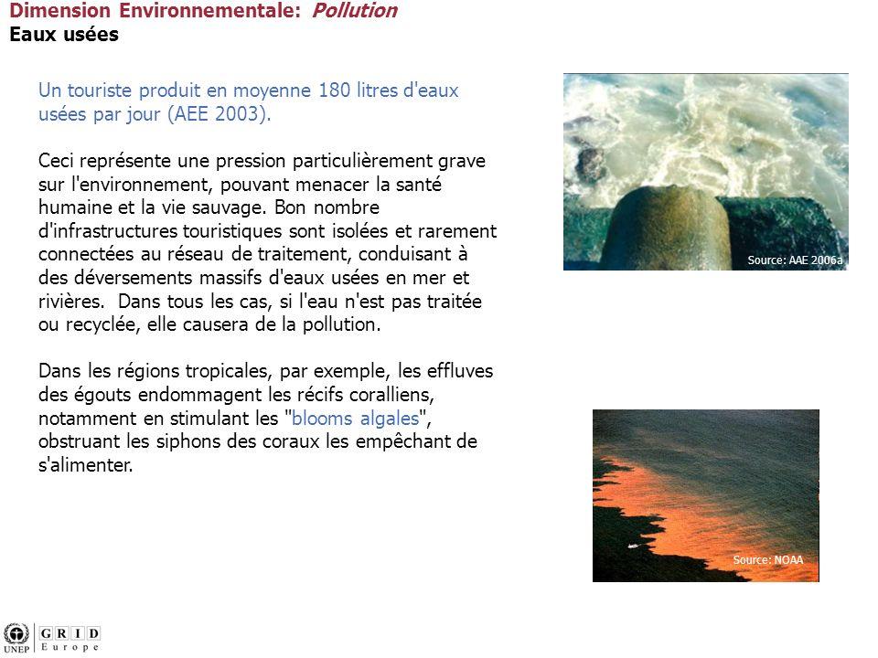 Dimension Environnementale: Pollution Eaux usées