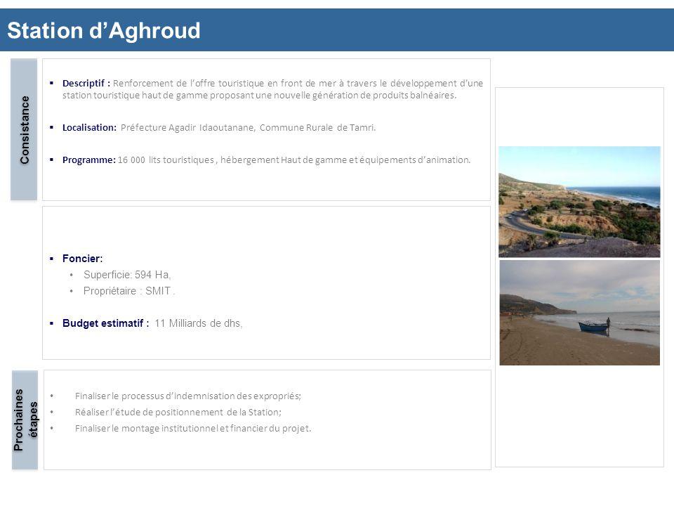 Station d'Aghroud Consistance Prochaines étapes 11