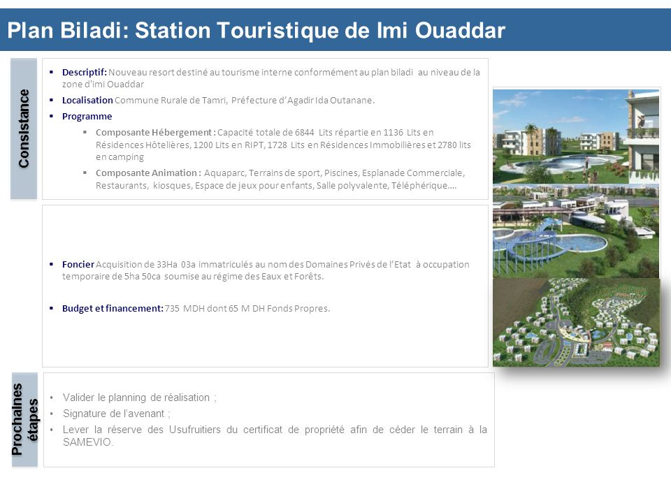 Plan Biladi: Station Touristique de Imi Ouaddar
