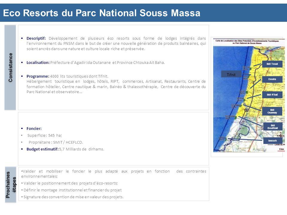 Eco Resorts du Parc National Souss Massa