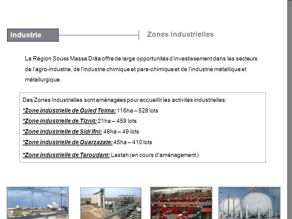 Industrie Zones industrielles