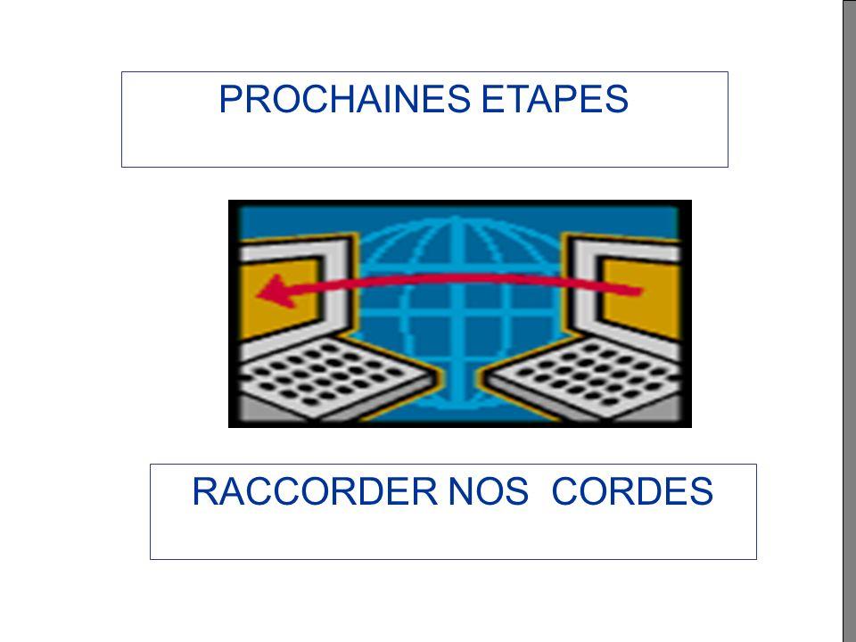 PROCHAINES ETAPES RACCORDER NOS CORDES 23