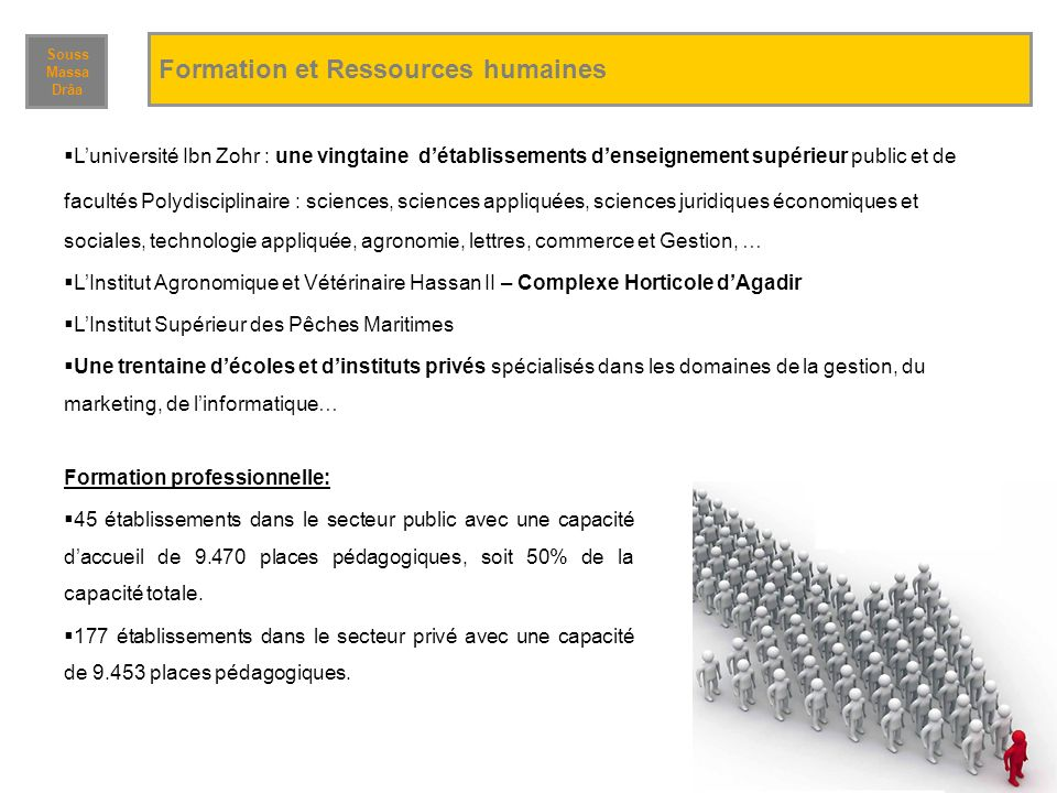 Formation et Ressources humaines