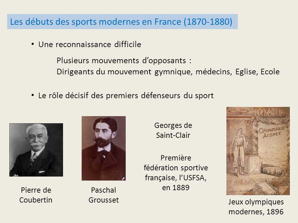 Les débuts des sports modernes en France (1870-1880)