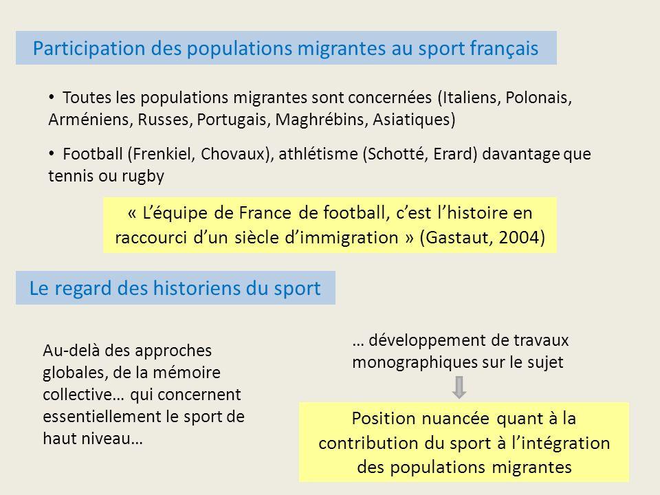 Participation des populations migrantes au sport français