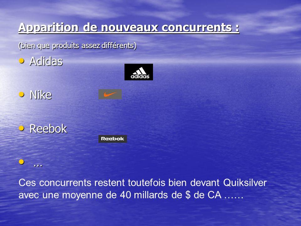 Apparition de nouveaux concurrents : Adidas Nike Reebok …