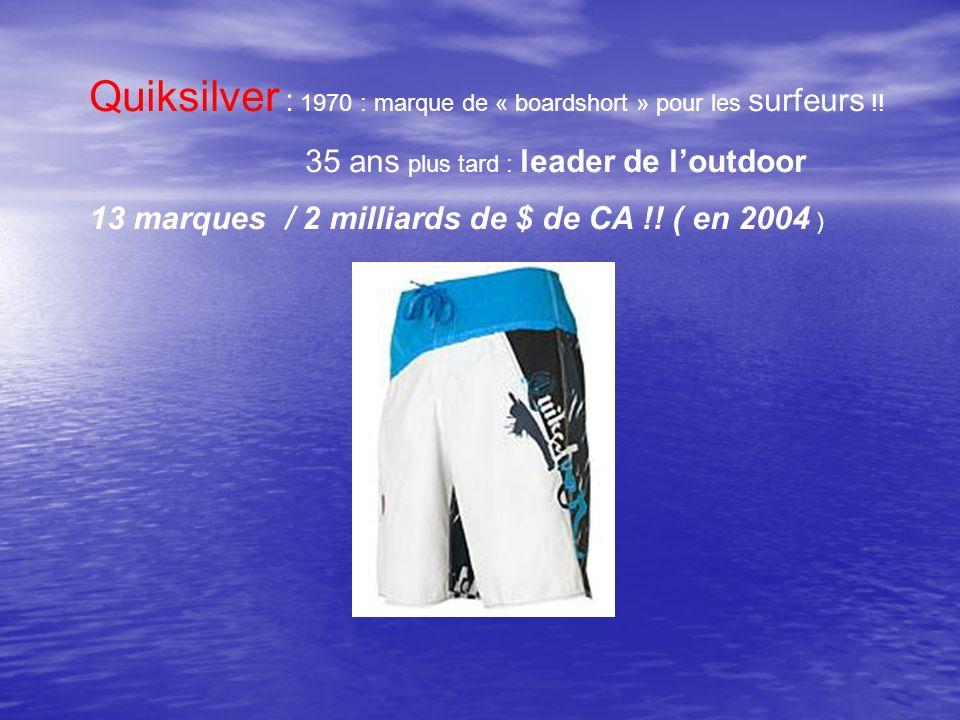 Quiksilver : 1970 : marque de « boardshort » pour les surfeurs !!