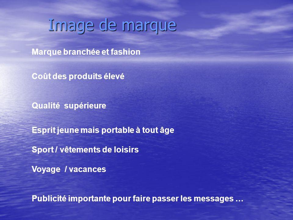 Image de marque Marque branchée et fashion Coût des produits élevé