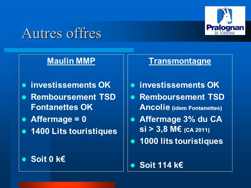 Autres offres Maulin MMP investissements OK