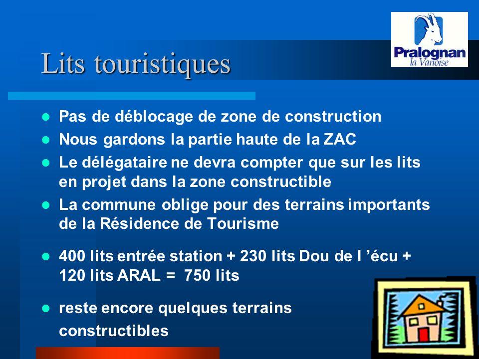 Lits touristiques Pas de déblocage de zone de construction