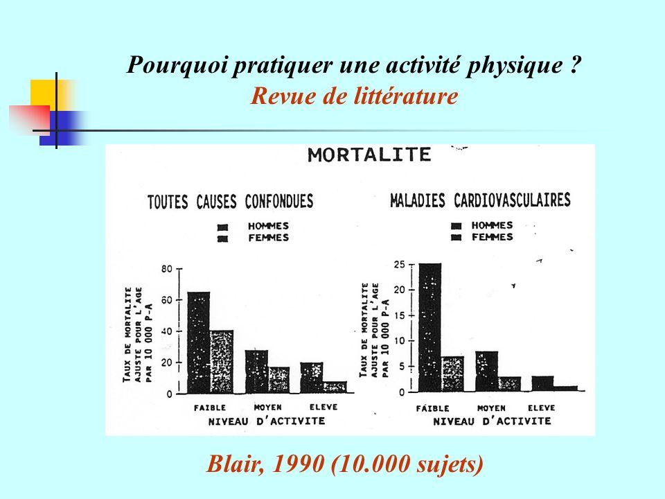 Pourquoi pratiquer une activité physique