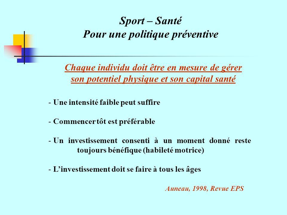Sport – Santé Pour une politique préventive
