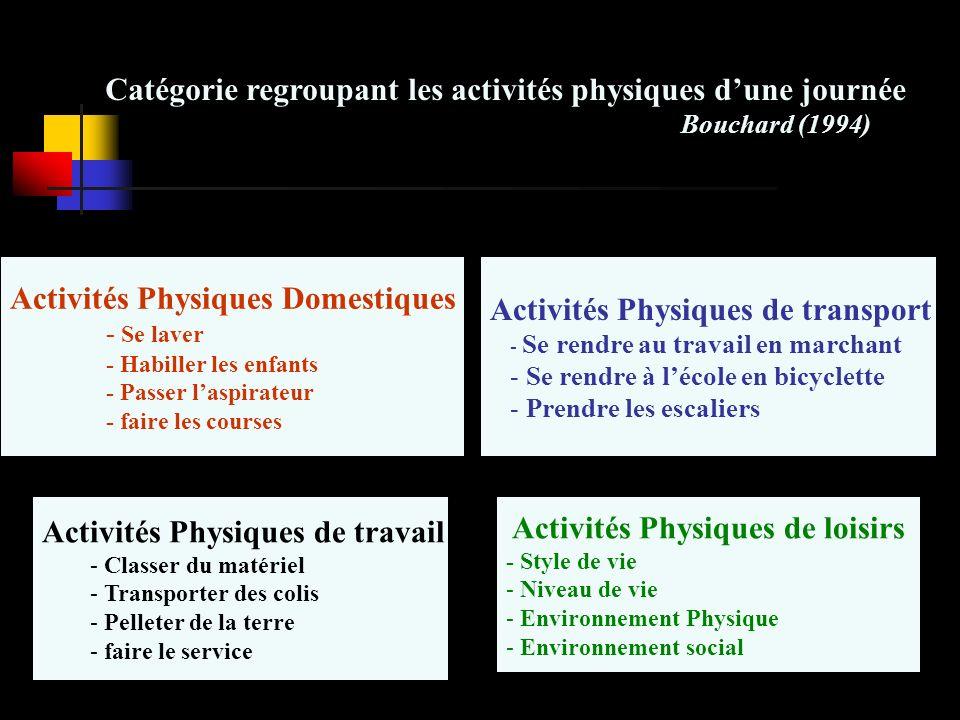 Catégorie regroupant les activités physiques d'une journée