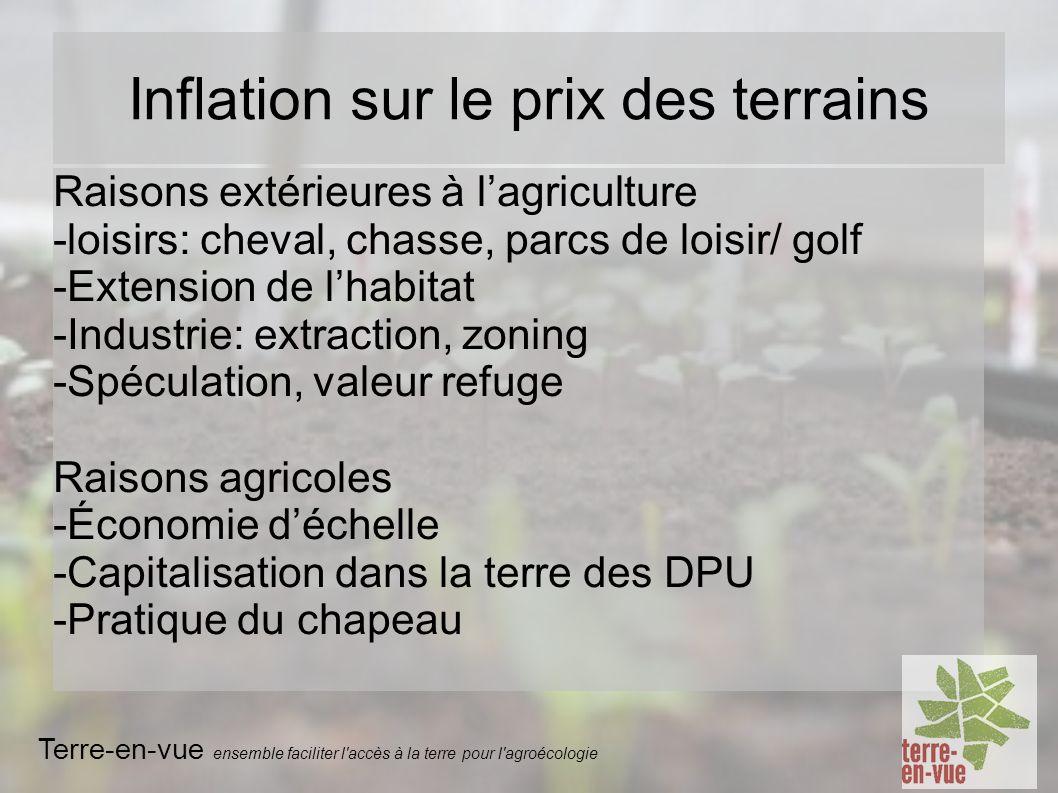 Inflation sur le prix des terrains