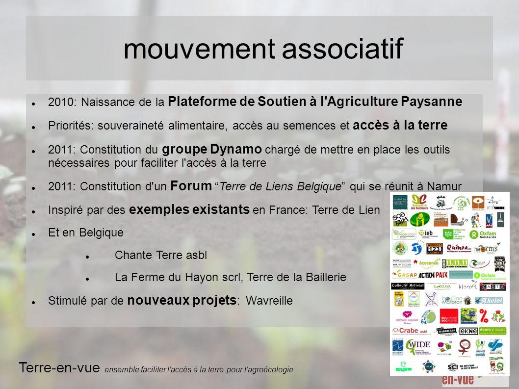 mouvement associatif 2010: Naissance de la Plateforme de Soutien à l Agriculture Paysanne.