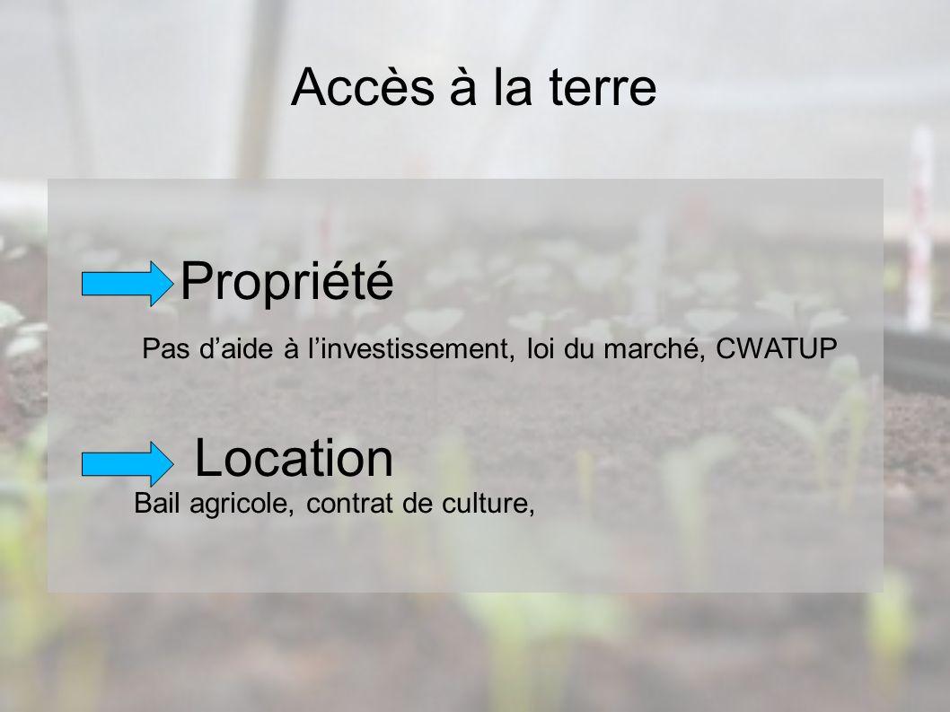 Pas d'aide à l'investissement, loi du marché, CWATUP Location