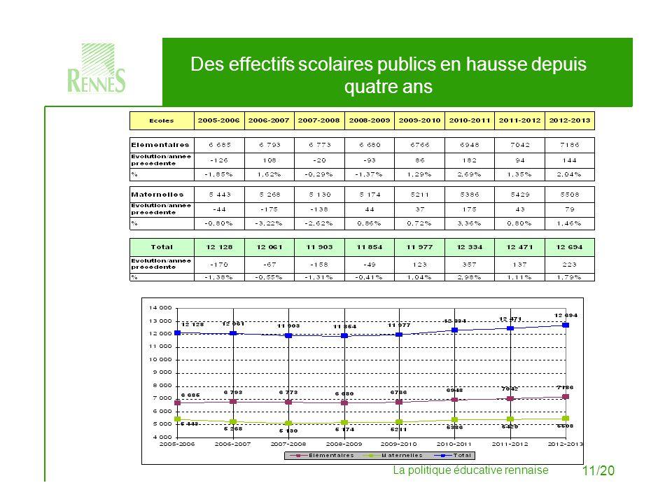 Des effectifs scolaires publics en hausse depuis quatre ans