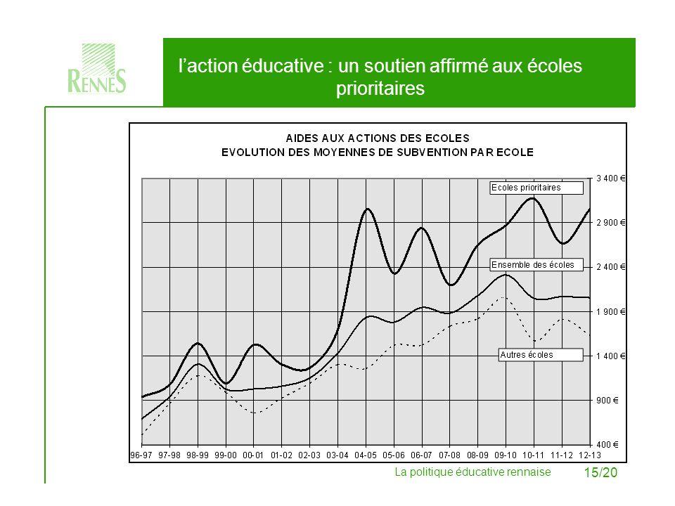 l'action éducative : un soutien affirmé aux écoles prioritaires