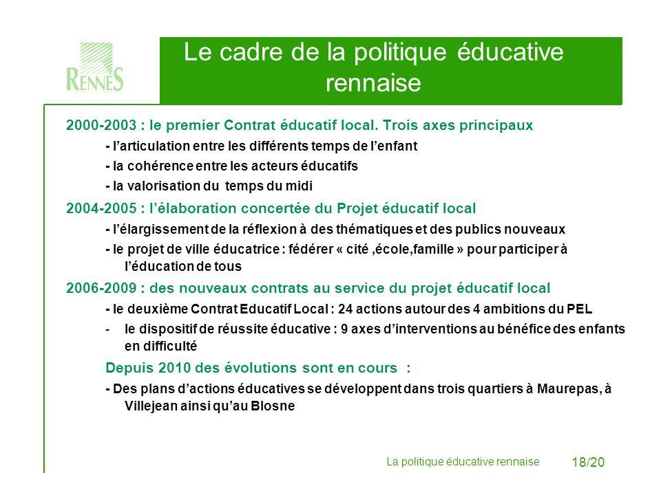 Le cadre de la politique éducative rennaise