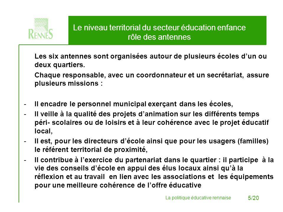 Le niveau territorial du secteur éducation enfance rôle des antennes