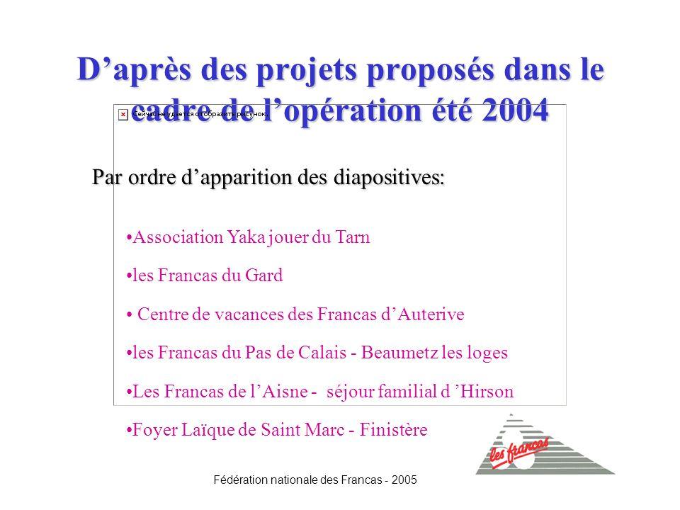 D'après des projets proposés dans le cadre de l'opération été 2004