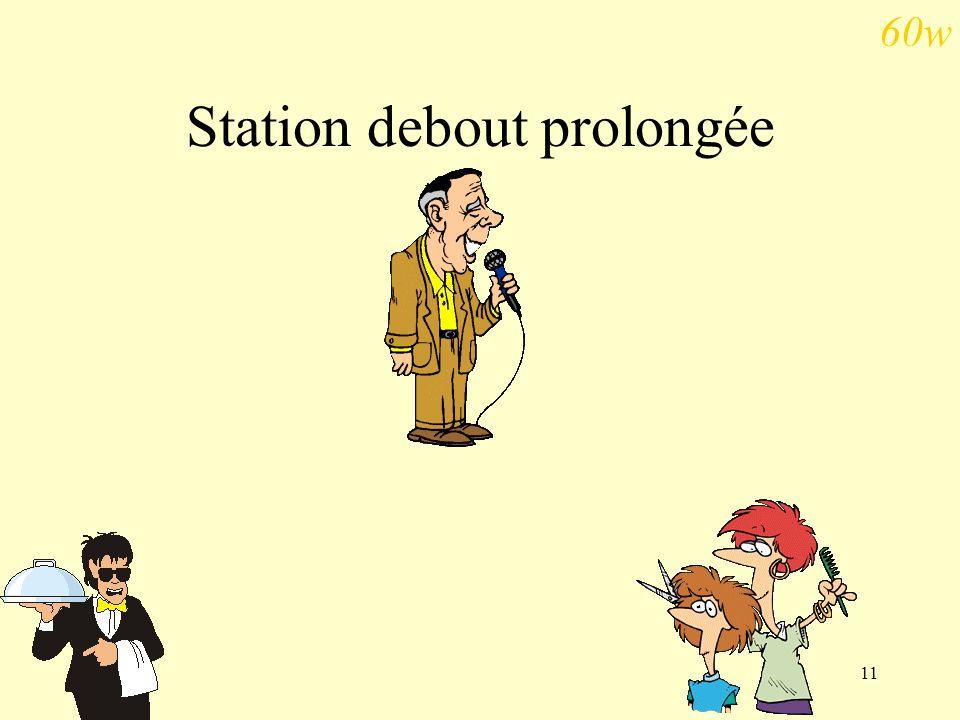 Station debout prolongée