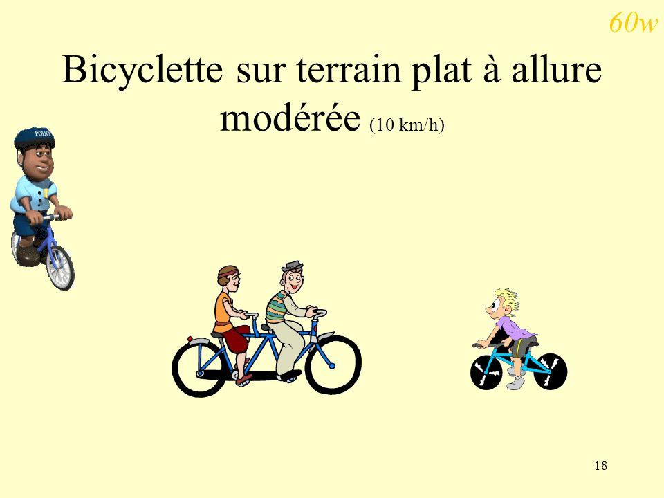 Bicyclette sur terrain plat à allure modérée (10 km/h)