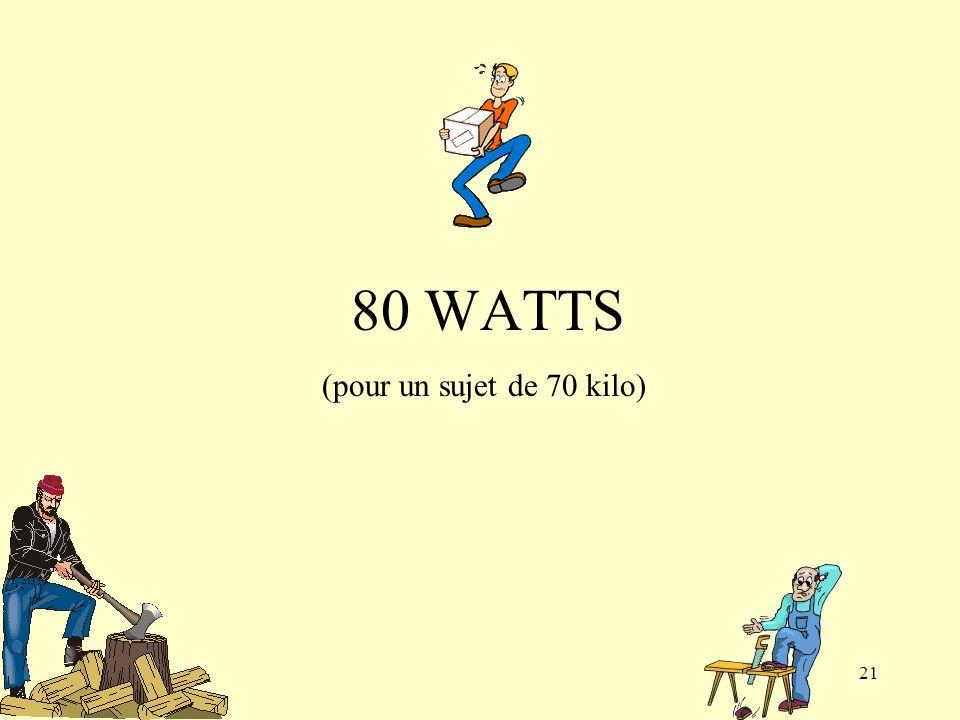 80 WATTS (pour un sujet de 70 kilo)