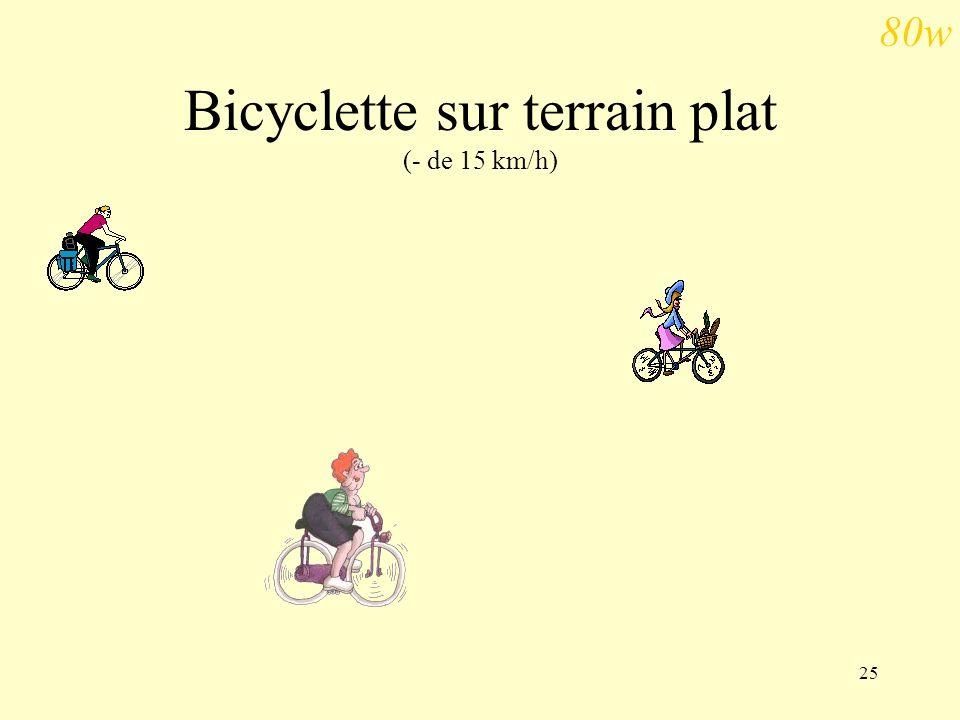 Bicyclette sur terrain plat (- de 15 km/h)