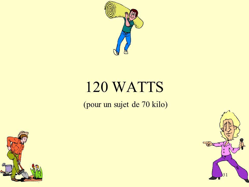 120 WATTS (pour un sujet de 70 kilo)