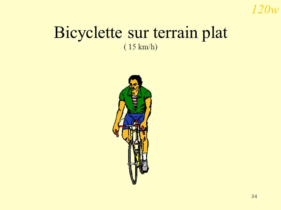 Bicyclette sur terrain plat ( 15 km/h)