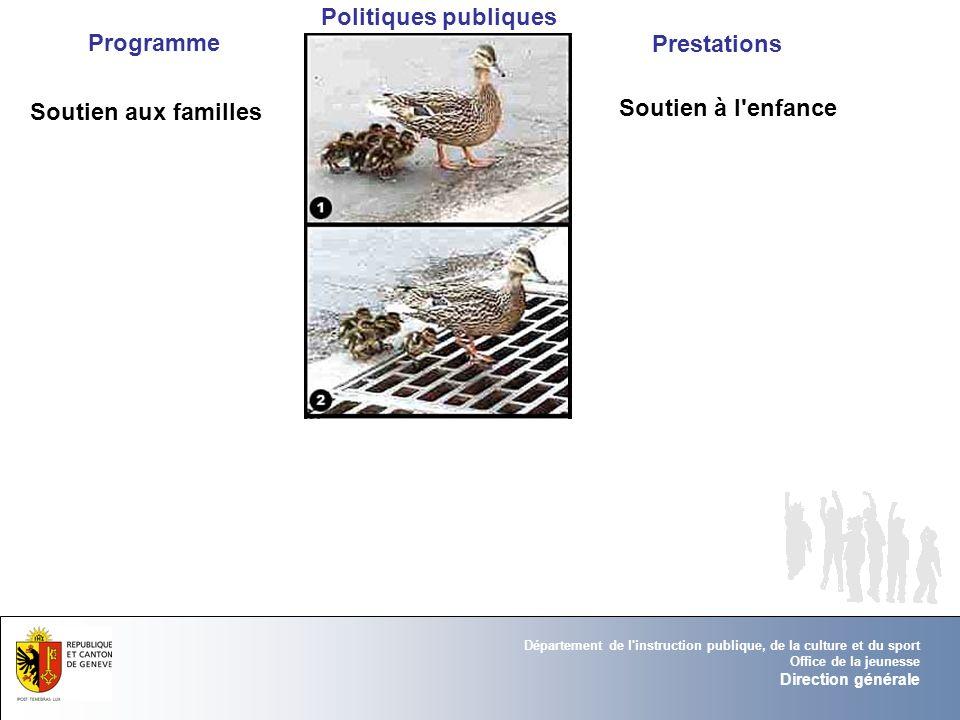 Politiques publiques Programme Prestations Soutien aux familles Soutien à l enfance