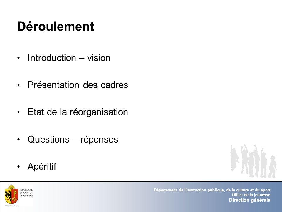 Déroulement Introduction – vision Présentation des cadres