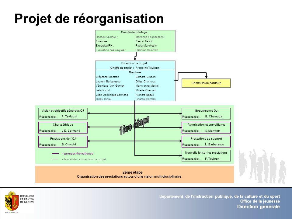 Projet de réorganisation