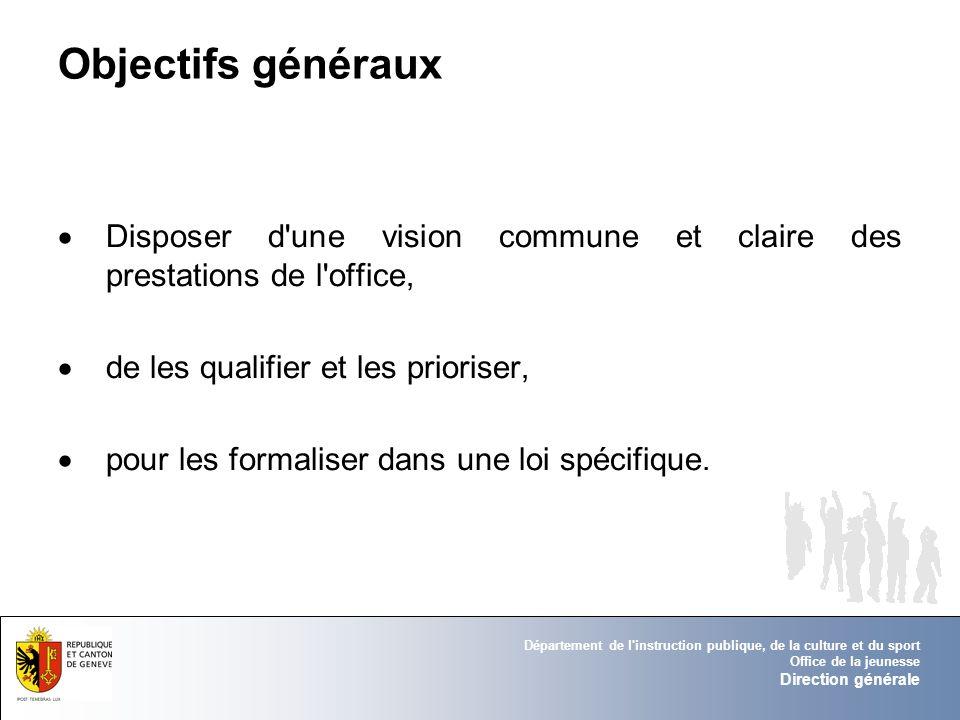 Objectifs généraux Disposer d une vision commune et claire des prestations de l office, de les qualifier et les prioriser,