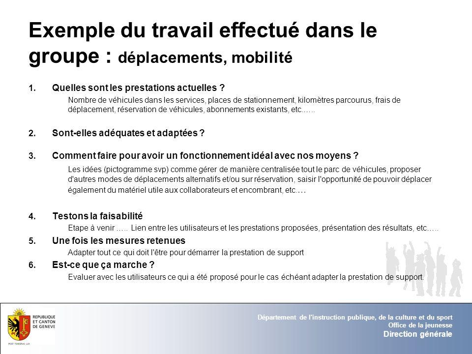 Exemple du travail effectué dans le groupe : déplacements, mobilité