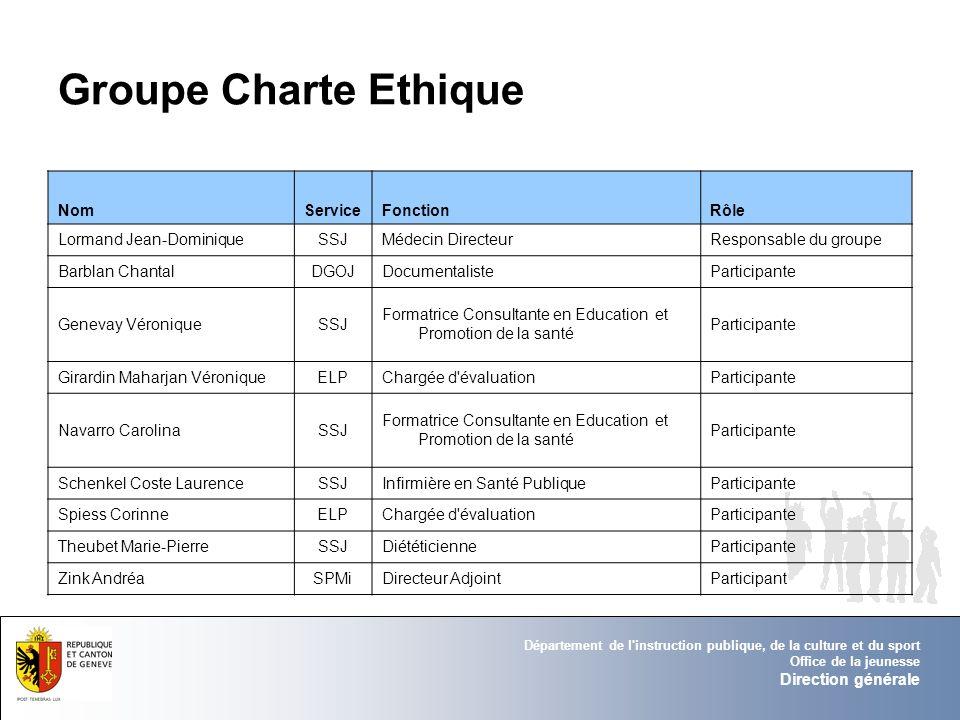 Groupe Charte Ethique Nom Service Fonction Rôle Lormand Jean-Dominique