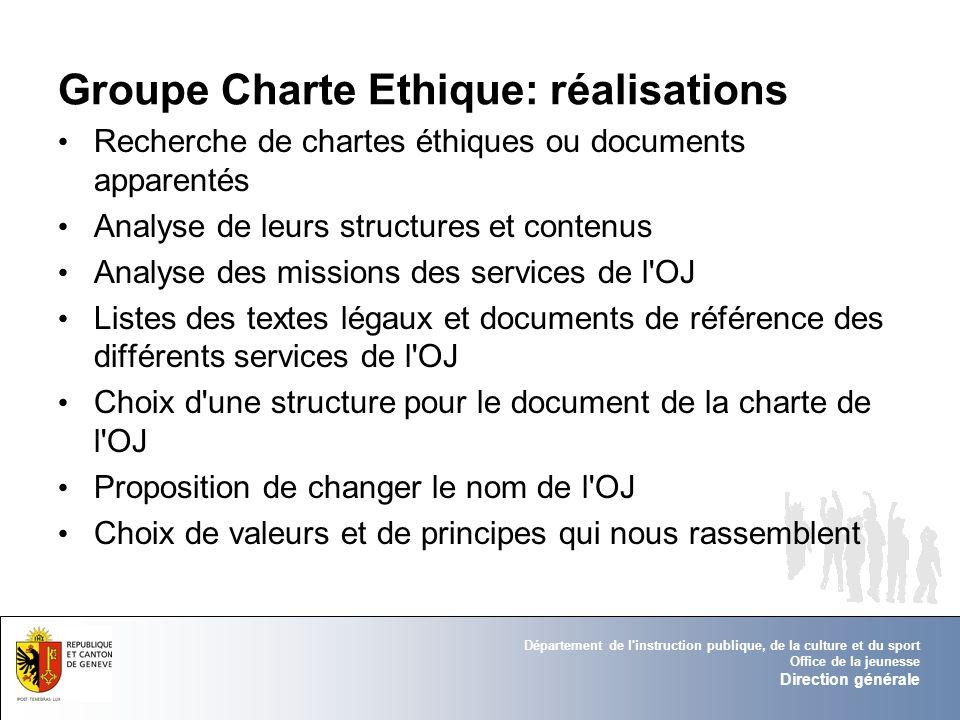 Groupe Charte Ethique: réalisations
